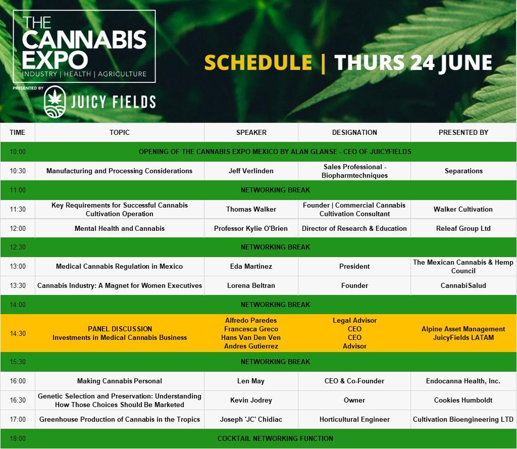 The Cannabis Expo Mexico